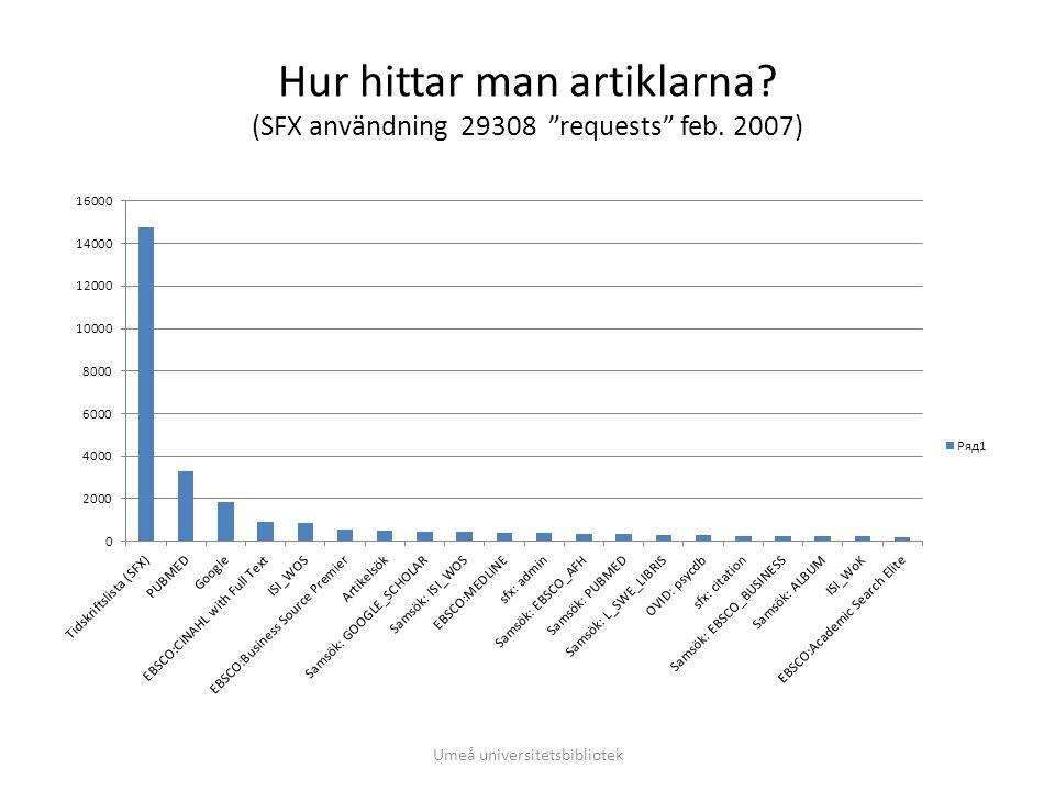 Användning av SFX Användning av UBs webb inom universitetet Umeå universitetsbibliotek
