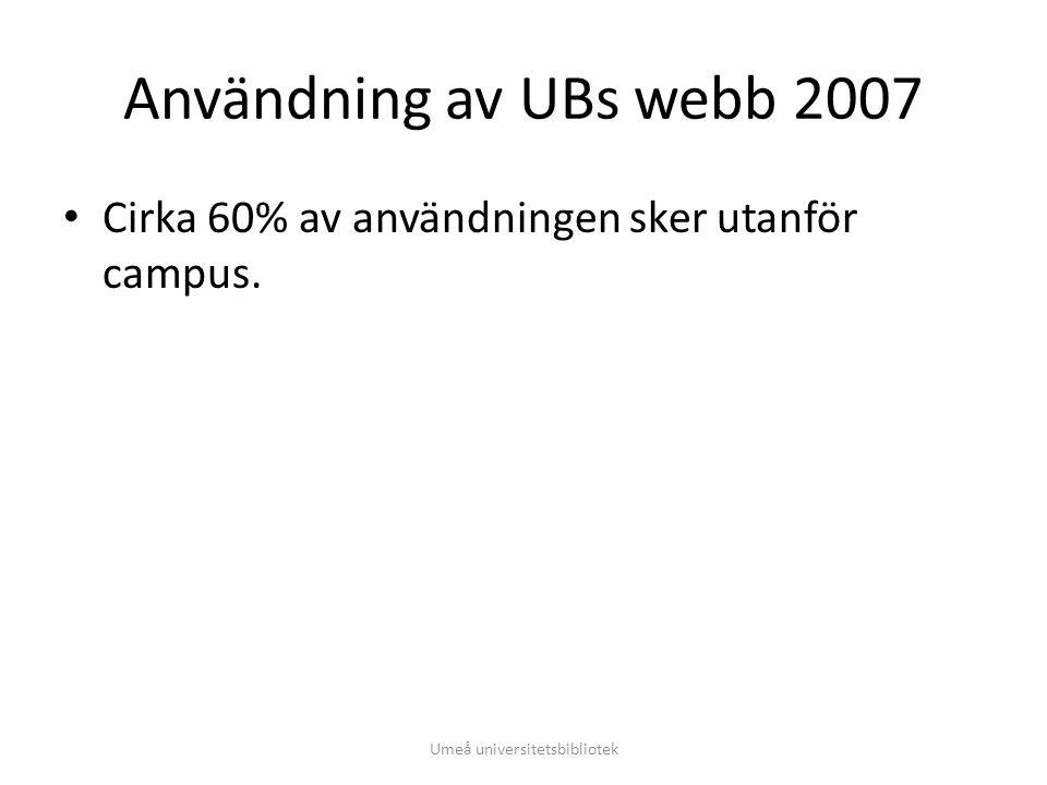 41,5 % av användning av UBs webb sker inom universitetet Umeå universitetsbibliotek