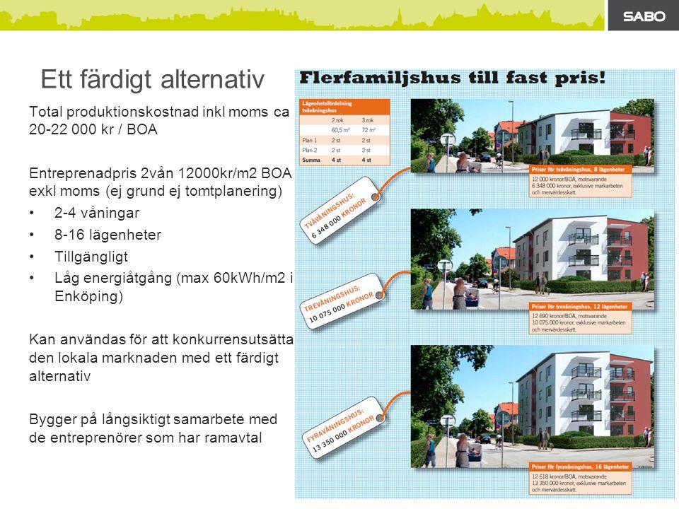 Målsättning med Kombo 1.Öka möjligheten för de bolag som önskar att bygga fler bostäder 2.Konkurrensutsätta den lokala byggmarknaden 3.Öka möjligheter för prisjämförelser 4.Sänka kostnaden för att producera bostäder i landet 5.Ge oss underlag för att hitta lösningar för att påverka kostnadsbilden även vid renoveringar