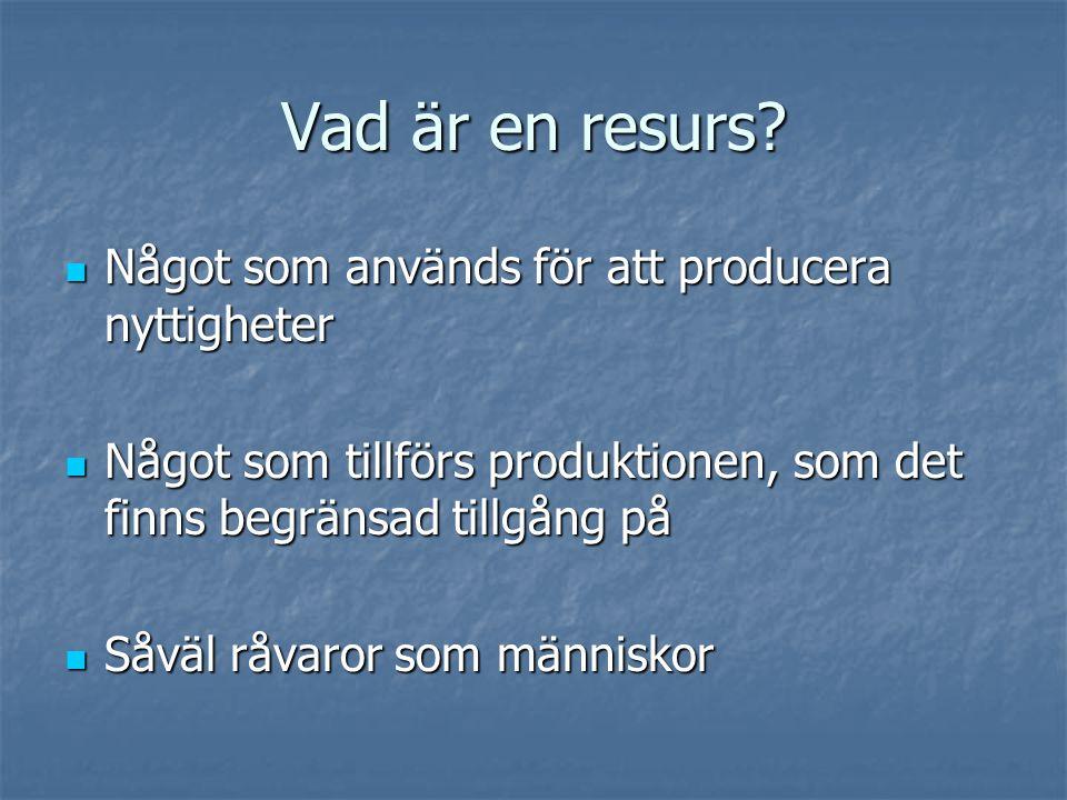 De fyra resurserna  Råvaror  Arbetskraft  Realkapital  Finansieringskapital