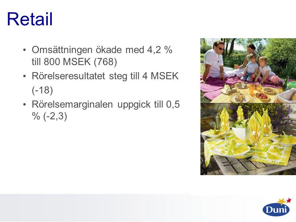 Exempel på Category Management hos ICA ICA Kvantum, Lund