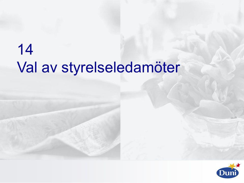 Valberedningens förslag Peter Nilsson (omval) Harry Klagsbrun (omval) Pia Rudengren (omval) Sanna Suvanto Harsaae (omval) Anders Bülow (nyval) Magnus Yngen (nyval)