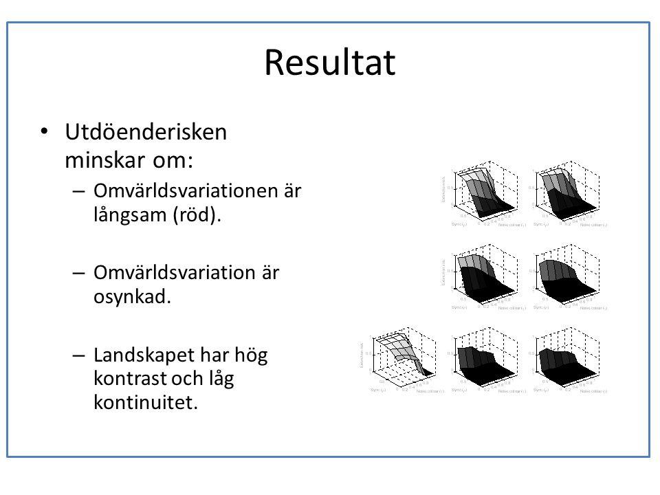 Resultat - Eklandskapet • Landskapsstrukturen är bra, kan förbättras genom att satsa på mindre men fler ek- områden.
