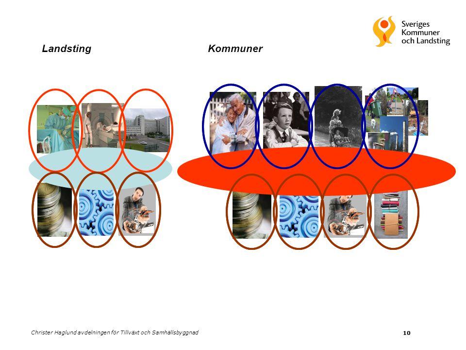 Christer Haglund avdelningen för Tillväxt och Samhällsbyggnad 11 LandstingKommuner