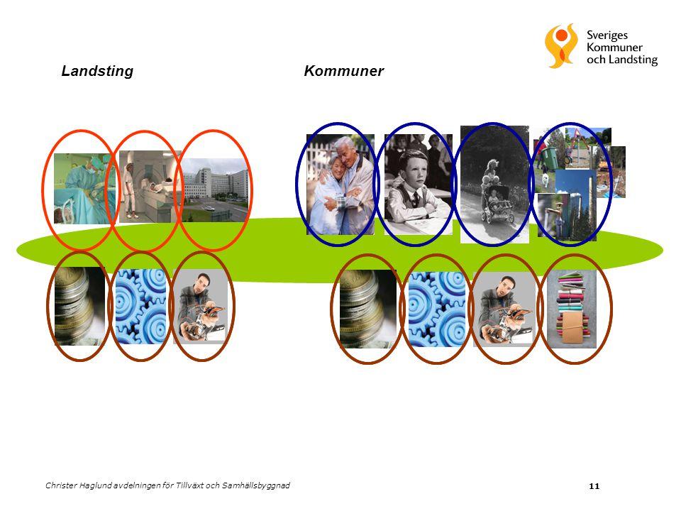 Christer Haglund avdelningen för Tillväxt och Samhällsbyggnad 12 Högaktuellt •Arbetet kring den nationella IT-strategin för vård och omsorg –Regelverk –Samverkan över huvudmannagränser –Privata utförare •Frågan om en nationell e-ID lösning •Frågan om statens interna samordning •Förvaltningsövergripande specifikationer –-standardiserade, återanvändbara och organisationsoberoende •Bredbandsfrågans fortsättning -2013