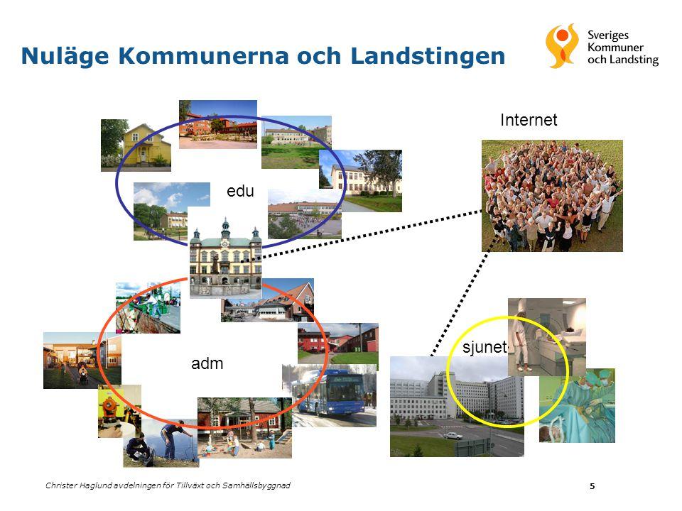 Christer Haglund avdelningen för Tillväxt och Samhällsbyggnad 6 http://www.skl.se/artikel.asp?A=21169&C=722 E-förvaltningsutvecklingen 2007