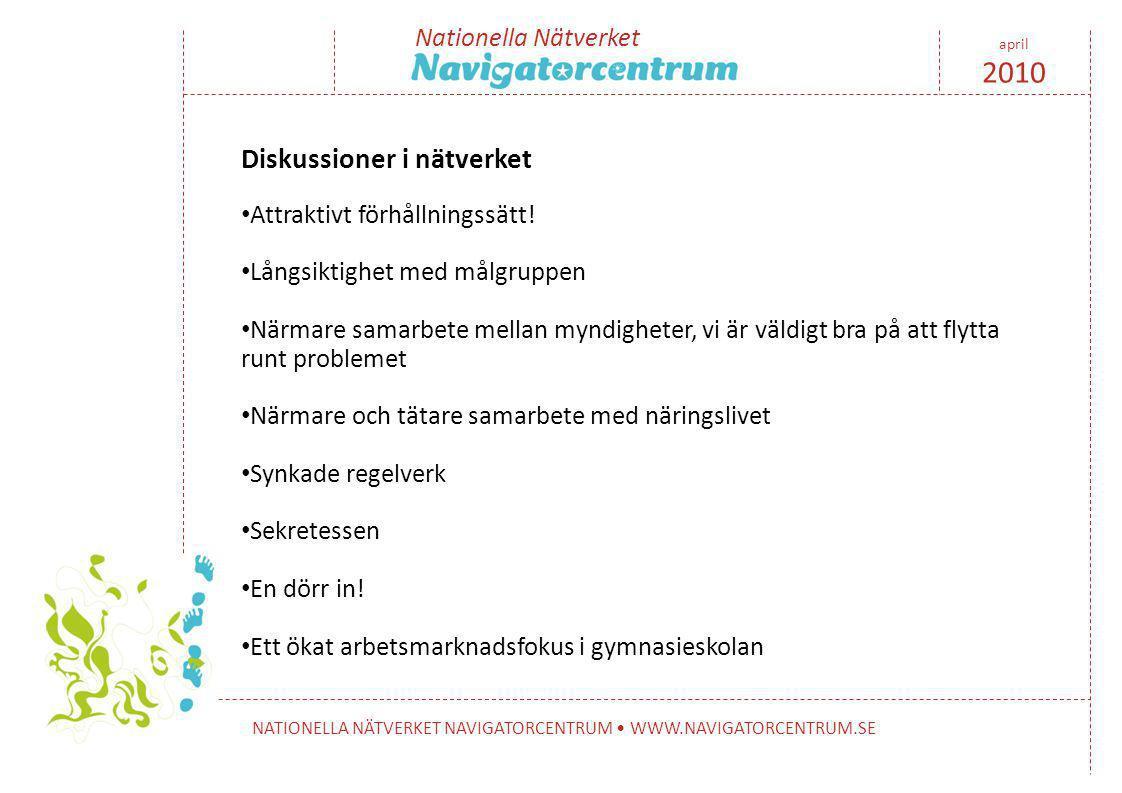 Nationella Nätverket NATIONELLA NÄTVERKET NAVIGATORCENTRUM • WWW.NAVIGATORCENTRUM.SE april 2010 www.navigatorcentrum.se ola.johnsson@trelleborg.se 0708-81 70 81