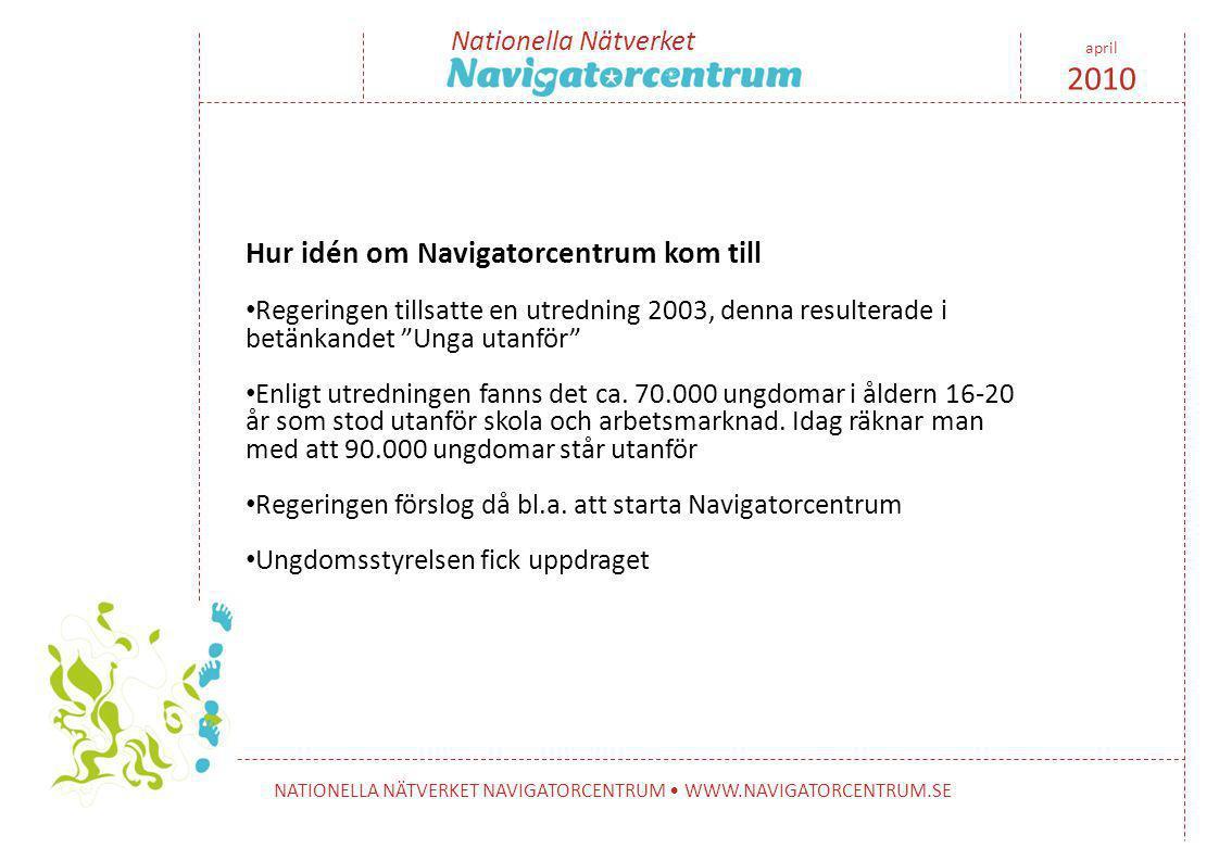 Nationella Nätverket NATIONELLA NÄTVERKET NAVIGATORCENTRUM • WWW.NAVIGATORCENTRUM.SE april 2010 Navigatorcentrum som begrepp • Målgruppen ser olika ut i de olika Navigatorcentrum runtom i Sverige • Vanligaste målgruppen är ungdomar mellan 16 och 24 år som står utanför systemen • Ungdomar som har det svårast att få arbete eller som hoppat av gymnasiet • Liten eller ingen arbetslivserfarenhet • Snurrat i diverse system • Är i behov av stöd i form av samlade insatser