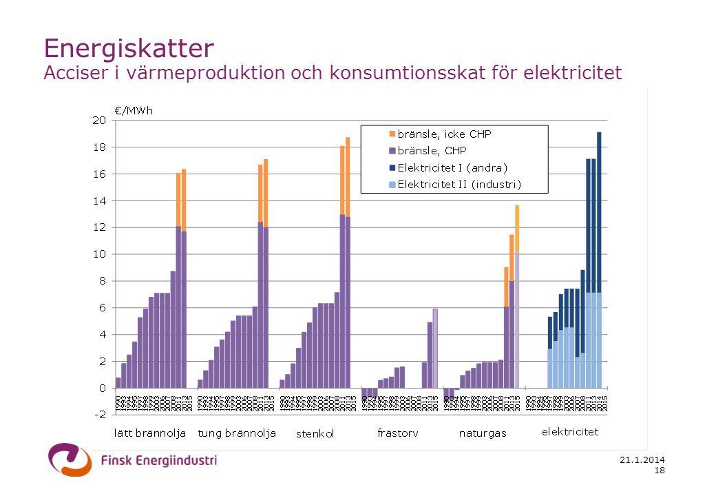 21.1.2014 19 Fjärrkyla – försäljning och kundernas anslutningseffekt