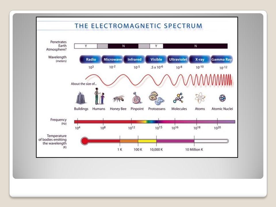 Hur mikrougnen fungerar rent tekniskt  I Mikrovågsugnen finns en manick som heter magnetron, den skickar ut mikrovågor till maten i mikrovågsugnen när du sätter på den.