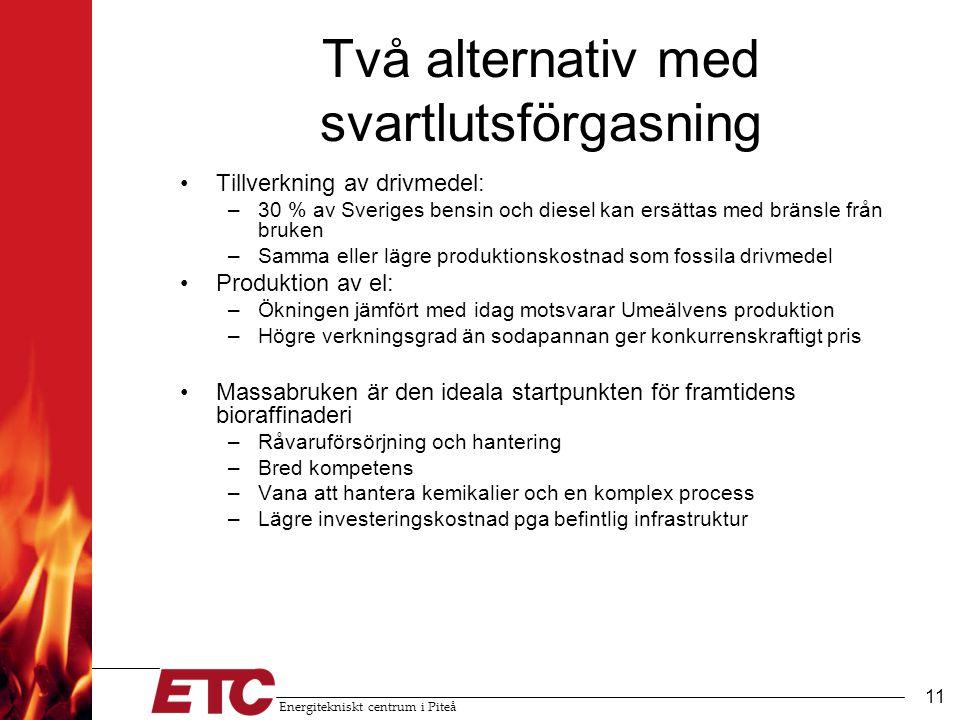 Energitekniskt centrum i Piteå 12 Svartlutsförgasning – Sverige och Norrbotten världsledande •Världens första trycksatta Chemrec-förgasare DP-1 finns i Piteå (kostnad c:a 60 MSEK) •Ett nationellt forskningsprogram på svartlutsförgasning runt DP-1 (c:a 12 MSEK/år) •Programmet koordineras av ETC •Forskare från LTU, ETC, UmU, STFI, KI, Chalmers, Chemrec •En stor del av nyckelkomponenterna till DP-1 har levererats av länets företag (IVAB m.fl.) •Kan vi utnyttja försprånget.