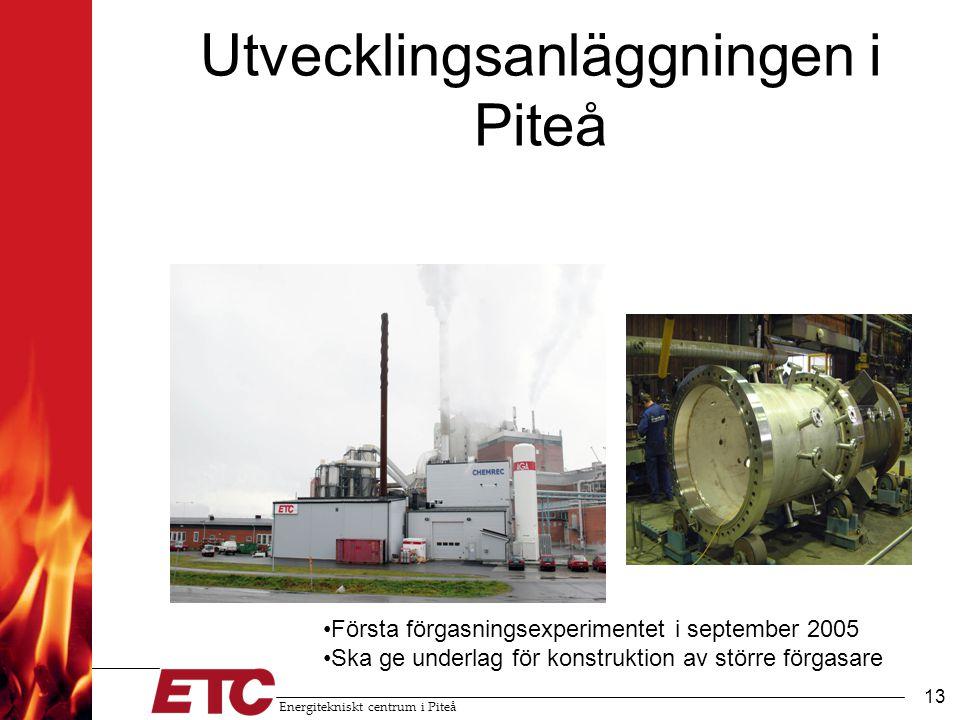 Energitekniskt centrum i Piteå 14 Finansiering