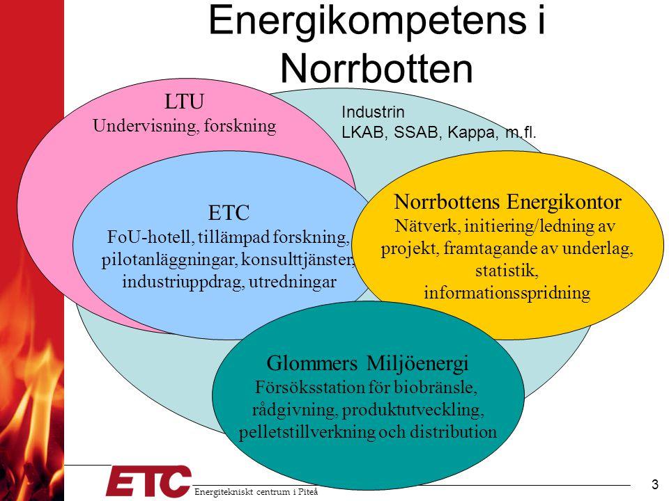 Energitekniskt centrum i Piteå 4 Spännande utveckling i länet - skogsbaserat bioraffinaderi •Kan ersätta 30% av Sveriges förbrukning av bensin och diesel •Fördubblar intäkterna från massabruken •Förbättrar den internationella konkurrensförmågan •Genererar nya arbetstillfällen (ny process) •Minskar utlandsberoendet för drivmedel