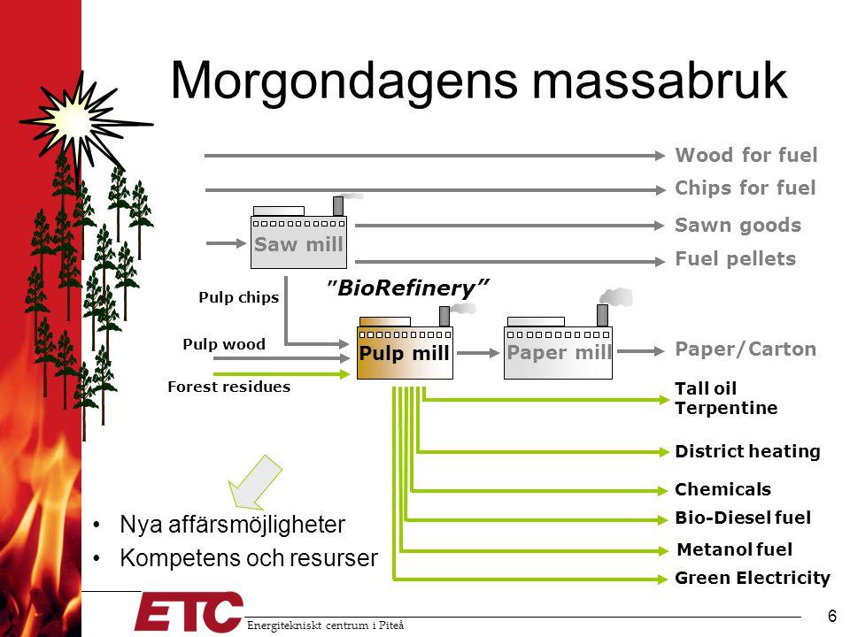 Energitekniskt centrum i Piteå 7 Varför har det inte hänt tidigare.