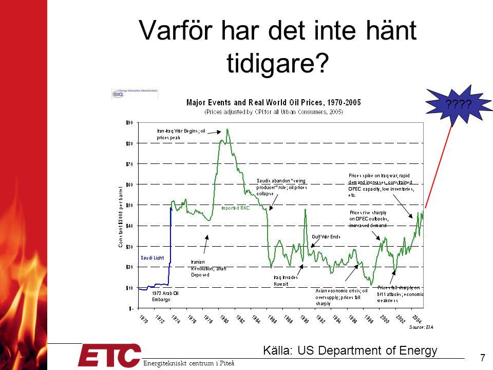 Energitekniskt centrum i Piteå 8 Högt oljepris – drivmedel från svartlut blir hyperintressanta Fuel Energy Content Eurocent per liter Eurocent per kWh Eurocent per kg Fuel cost per km 1) (Eurocent) Ethanol, from wheat 2) 5.90 kWh/liter 559.3697.3 Ethanol, from forestry feedstock 2) 5.90 kWh/liter 33 - 34 2) 6.549 – 565.2 – 5.9 Methanol, 150 USD/ton Spot price average, Eur.