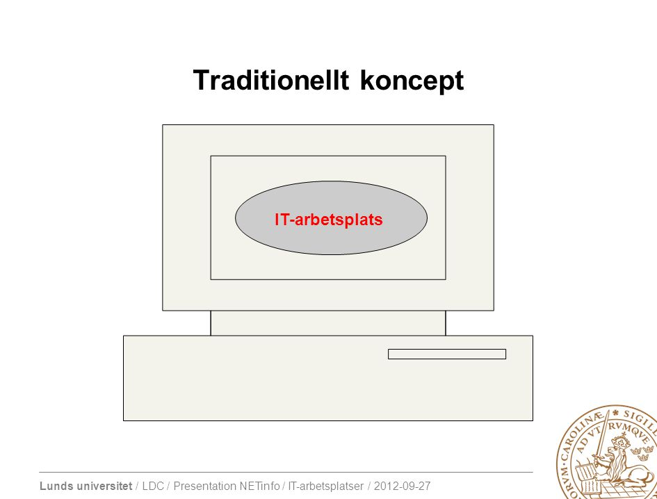 Lunds universitet / LDC / Presentation NETinfo / IT-arbetsplatser / 2012-09-27 LU Desktop IT-arbetsplats