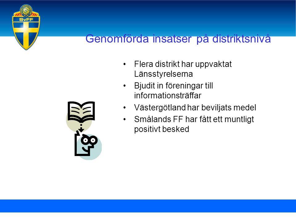 Ansvar och organisation •Kommittéansvar •Projektgrupp (Förbundsutveckling) •Resursperson på SvFF (Förbundsutveckling)