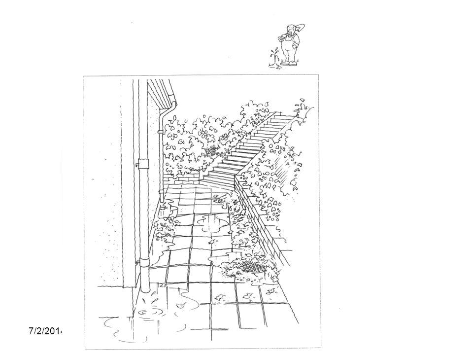 Besiktning småhus  Omgivning  Områdets attraktivitet  Kommunikationer, tillgång och närhet  Närhet till natur, park  Närhet till butiker, skolor, affärscentrum  Strand, närhet till strand  Störningar från järnväg, väg, flyg, verksamheter  Planerad exploatering i närheten