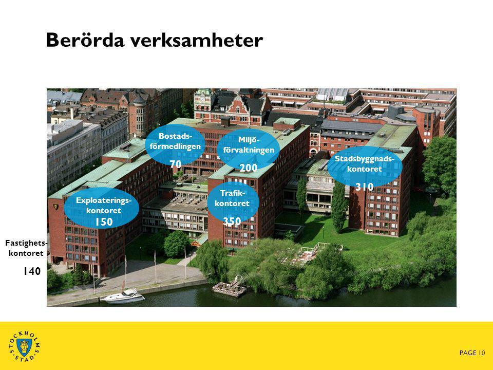 Därför rekommendation om ny byggnad  Billigare per arbetsplats att bygga nytt  Enklare att arbeta tillsammans  Bättre service till Stockholms invånare  Möjligt uppnå önskad internationell miljöklassning  Undviker dubbla lokalkostnader vid renovering 11