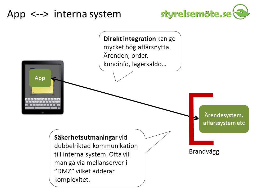 App molntjänst interna system App Ibland är en kombination app – molntjänst – internt system lämplig.
