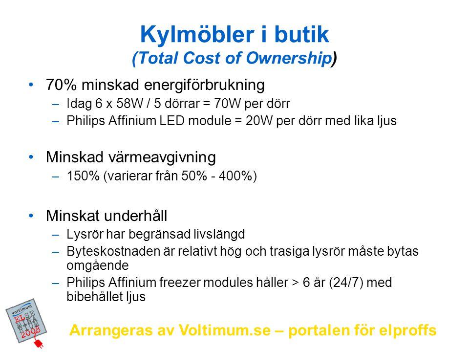 Arrangeras av Voltimum.se – portalen för elproffs Affinium LED freezer lighting a total system driftdon beslag moduler för mitt och sidomontering