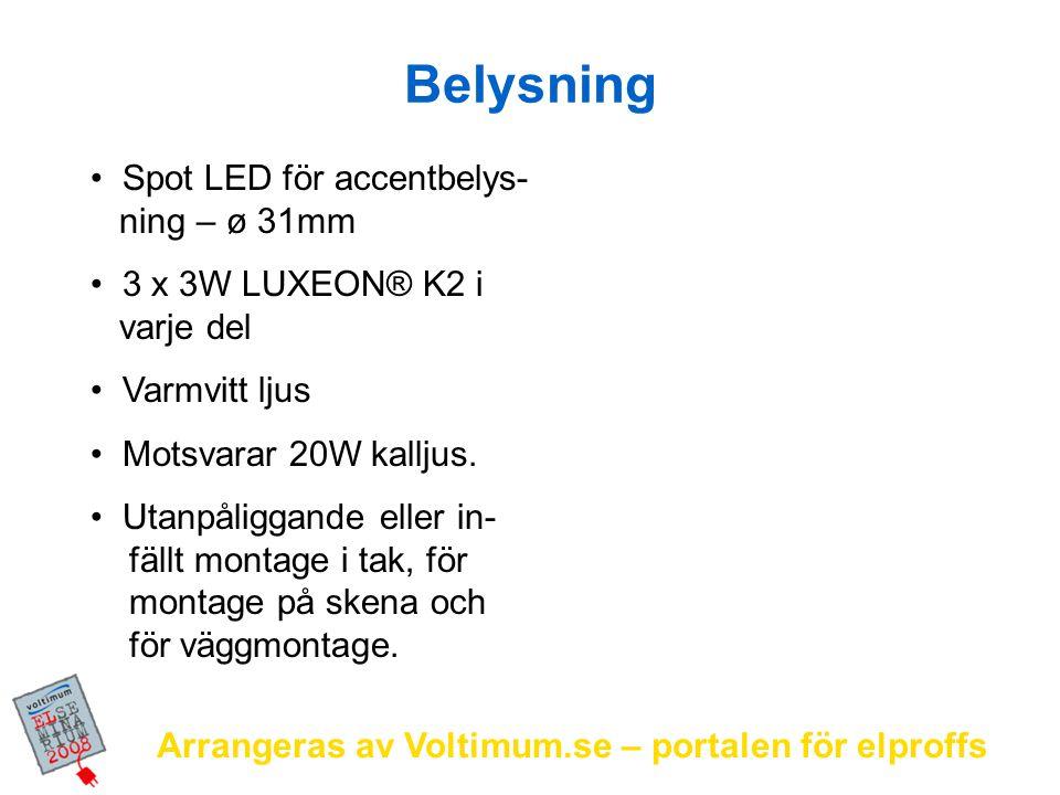 Arrangeras av Voltimum.se – portalen för elproffs Spot Lighting