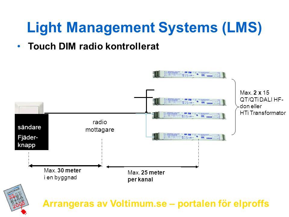 Arrangeras av Voltimum.se – portalen för elproffs Trend mot mer intelligenta lösningar