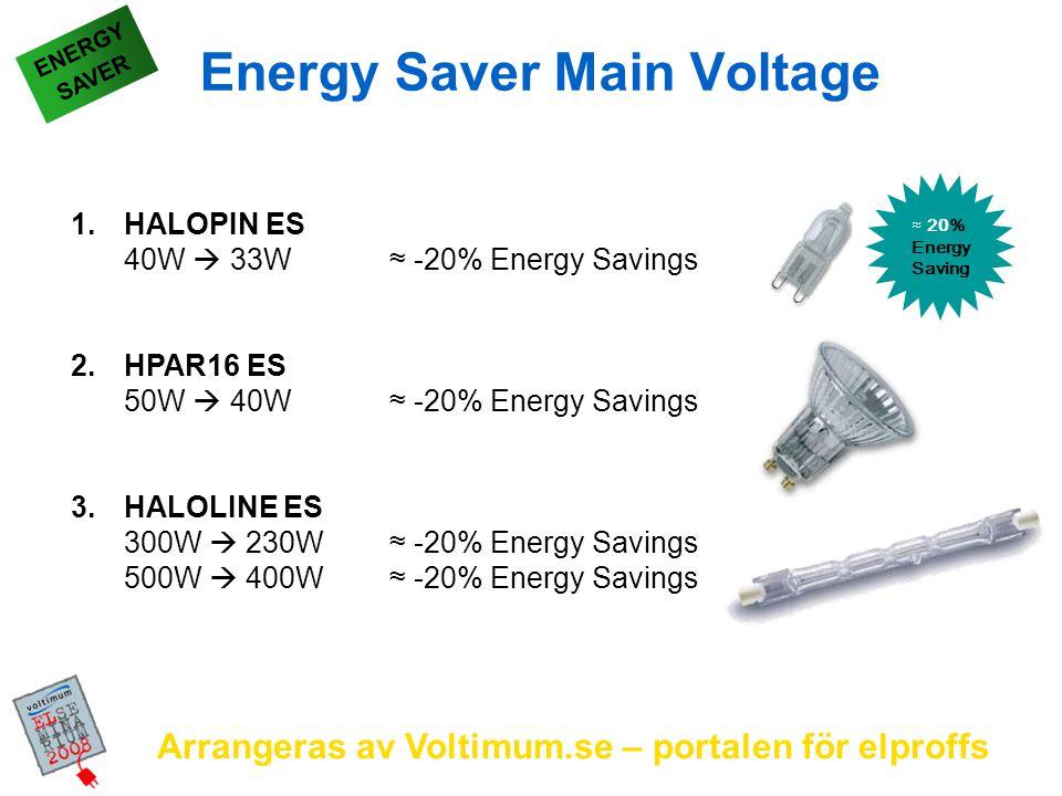 Arrangeras av Voltimum.se – portalen för elproffs HALOGEN Energy Saver 5.HALOGEN R80 ES 60W  42W≈ -30% Energy Savings 8.HALOLINE ES, 74,9mm 150W  120W≈ -20% Energy Savings 100W  80W≈ -20% Energy Savings 9.HALOPAR16 GU10 ES 35W  28W≈ -20% Energy Savings ENERGY SAVER -30% Energy Saving -20% Energy Saving