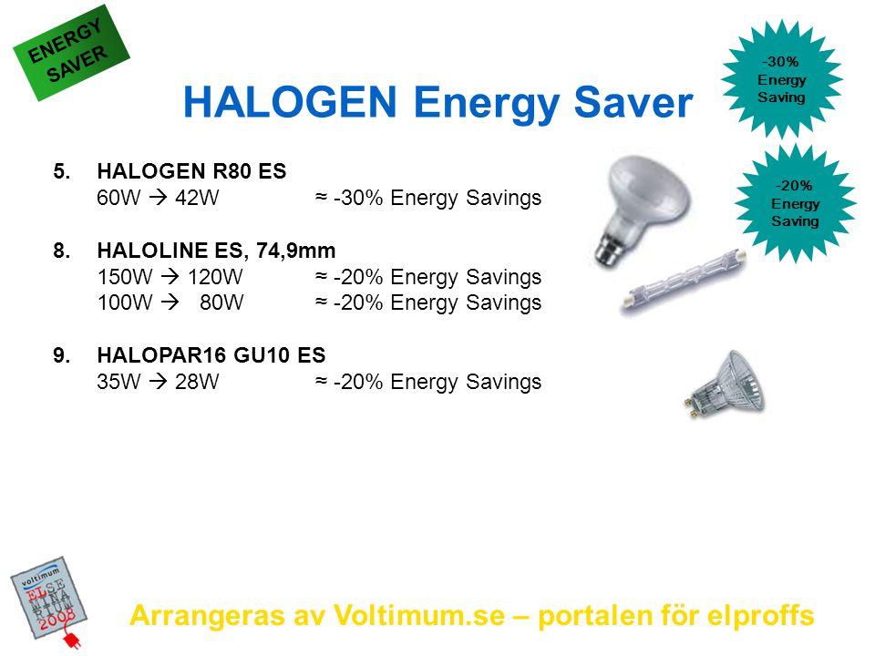 Arrangeras av Voltimum.se – portalen för elproffs Halogen ENERGY SAVER and CFL – a two way strategy HAL upsell HALOGEN ENERGY SAVER E14/E27 30% energy savings & brilliant light CFL 80% energy savings Replacement GLS Halogen Standard Halogen ENERGY SAVER 30% energy savings & brilliant light