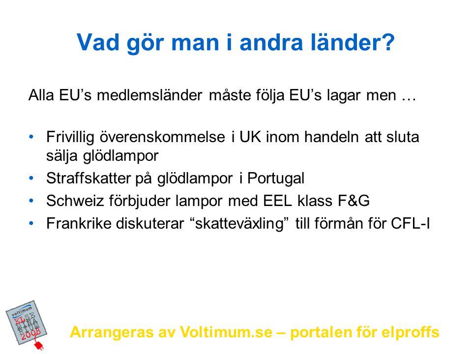 Arrangeras av Voltimum.se – portalen för elproffs Sammanfattning