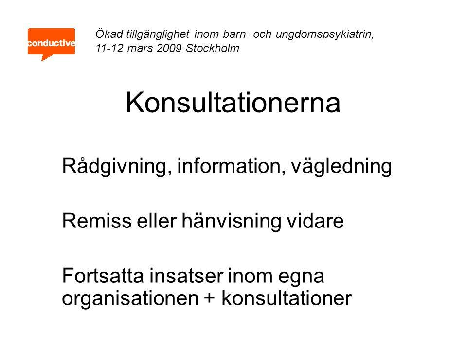 Konsultation Frågeställning Kontakt med teamet Gemensam träff/konsultation 1) Rådgivning 3) Remiss BUP 2) Fortsatt konsultation Fortsätter tillsammans Lämnar över Fortsätter på egen hand