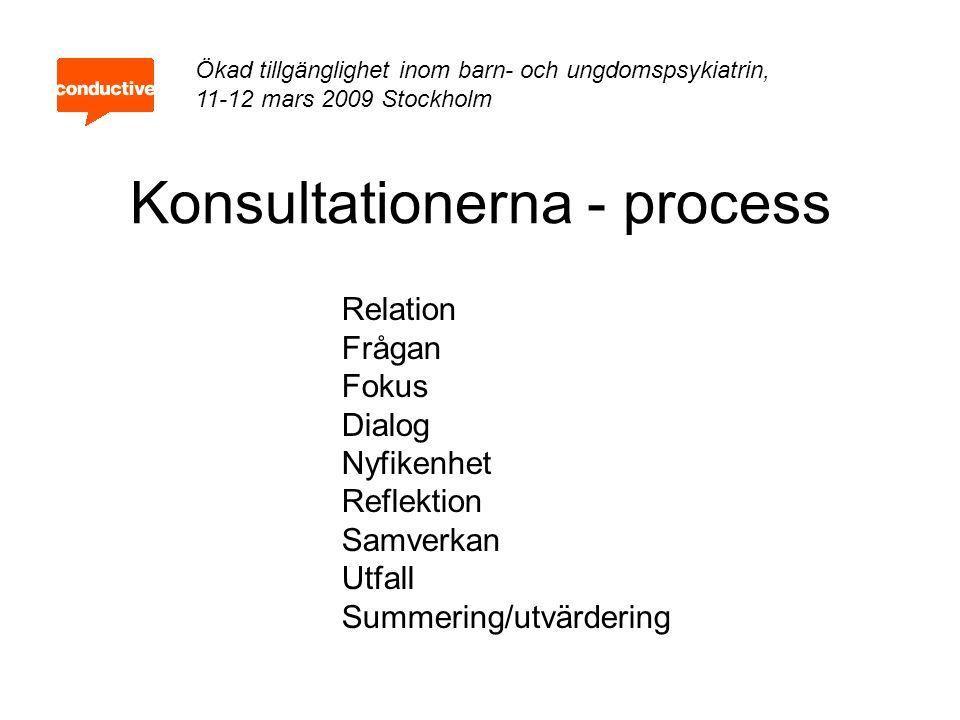FOKUS DIALOG FRÅGA REFLEKTION SUMMERING/ UTVÄRDERING UTFALL