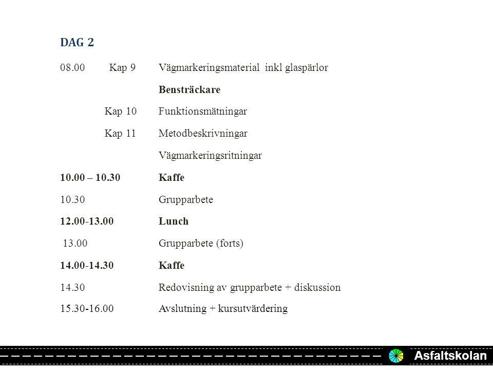 Asfaltskolan Kursutvärderingar 2013 Sthlm 20-21 feb Gbg 3-4 april Gbg 10-11 april 1.
