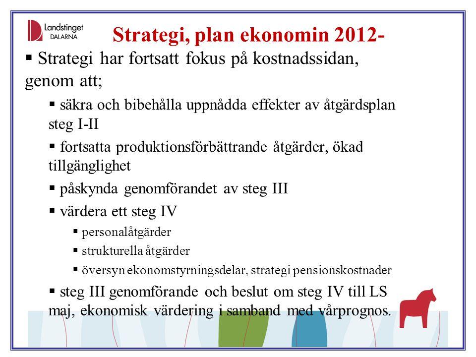 Ekonomisk plan tom 2015 Plan 2013-15 förutser genomförande av besparingar/ effektiviseringar i form av resultatförbättring på 130 mkr/år Ack underskott 2012, 883 mkr, planeras återställt 2015