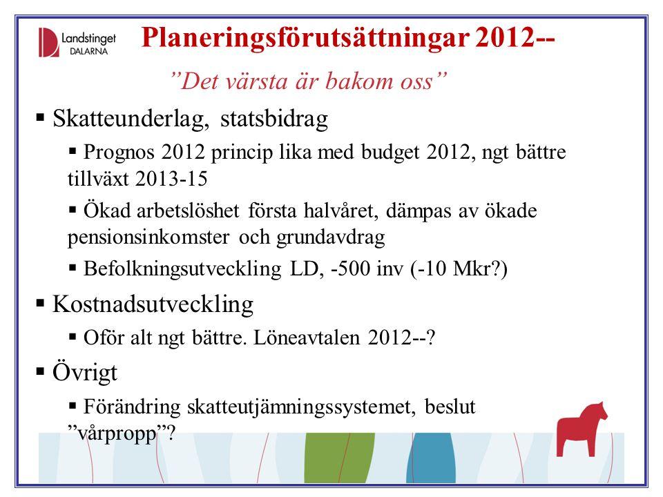 Strategi, plan ekonomin 2012-  Strategi har fortsatt fokus på kostnadssidan, genom att;  säkra och bibehålla uppnådda effekter av åtgärdsplan steg I-II  fortsatta produktionsförbättrande åtgärder, ökad tillgänglighet  påskynda genomförandet av steg III  värdera ett steg IV  personalåtgärder  strukturella åtgärder  översyn ekonomstyrningsdelar, strategi pensionskostnader  steg III genomförande och beslut om steg IV till LS maj, ekonomisk värdering i samband med vårprognos.