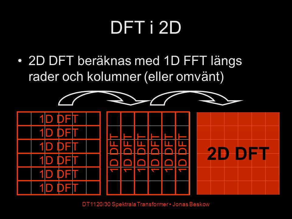 DT1120/30 Spektrala Transformer Jonas Beskow 2D DFT exempel 2D DFT
