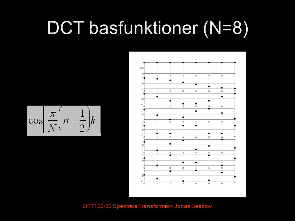 DCT basfunktioner i 2D (8x8)