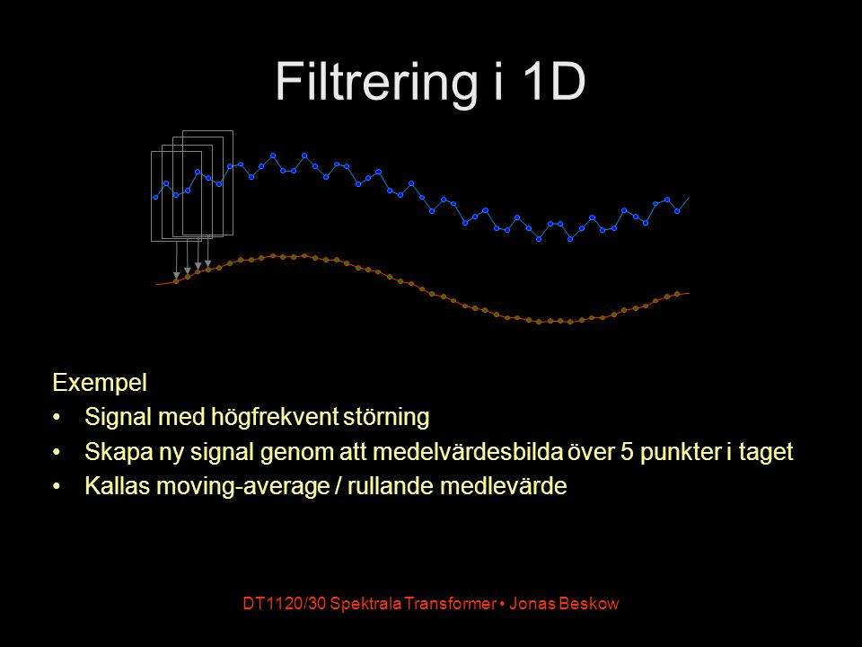 DT1120/30 Spektrala Transformer Jonas Beskow Filtrering i 2D