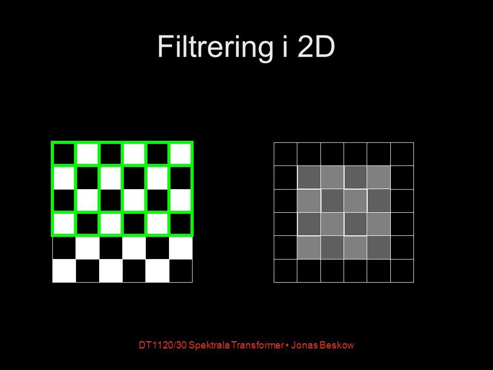 DT1120/30 Spektrala Transformer Jonas Beskow Filtrering i 2D Inbild [N x M] f(x,y) Kärna [n x m] w(x,y) Faltning * Utbild [N x M] g(x,y)