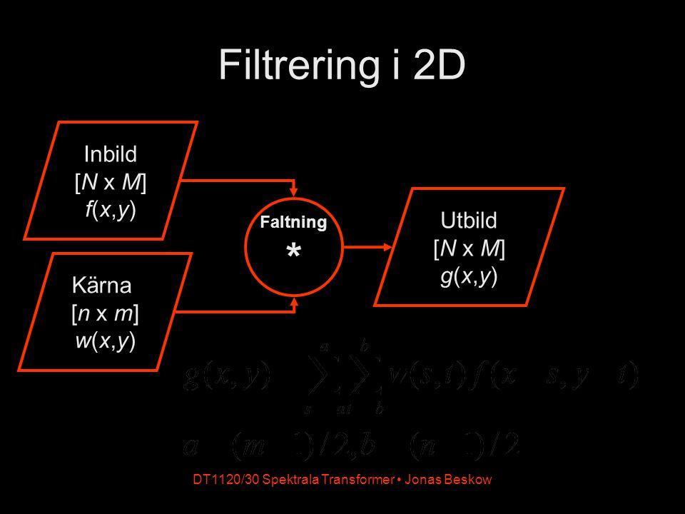 DT1120/30 Spektrala Transformer Jonas Beskow Filtrering i 2D – kärna, PSF Filtrering innebär faltning (convolution) med en kärna (kernel, mask) Kärnan är filtrets 2-dimensionella impulssvar Kallas även PSF (point spread function) – dvs.