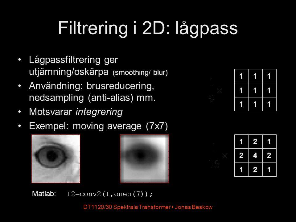 DT1120/30 Spektrala Transformer Jonas Beskow Filtrering i 2D: högpass Högpassfiltrering förstärker kanter i bilden (edge detection) Undertrycker jämna partier Motsvarar 2:a ordningens derivering 0 0 4 0 0 8