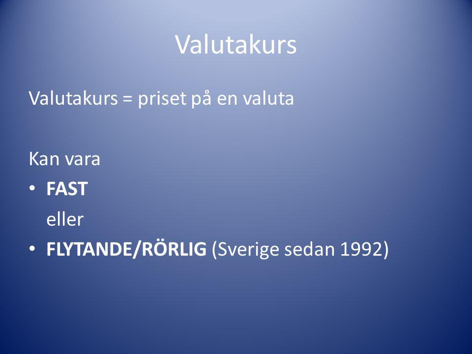 Valutakursens förändring Vid flytande växelkurs: löpande förändring beroende på marknadens värdering Vid fast växelkurs: devalvering eller revalvering genom politiskt beslut