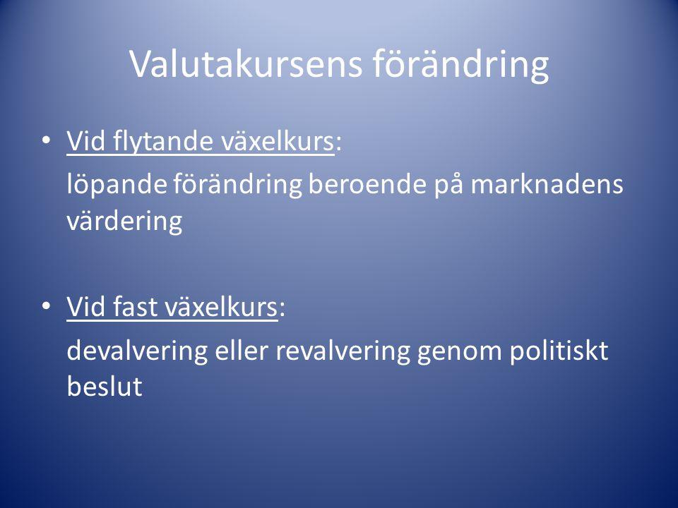 Valutamarknadens aktörer: Valutahandlare Kapitalförvaltare Stora företag Riksbanken (t ex stödköp) Regeringen (vid fast växelkurs)