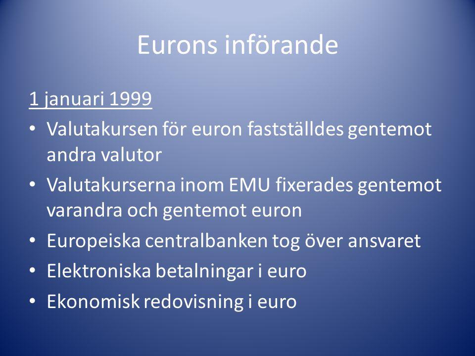 Eurons införande 1 januari 2002 Euron introduceras som betalningsmedel, dvs som sedlar och mynt 1 juli 2002 De tidigare valutorna upphör att gälla