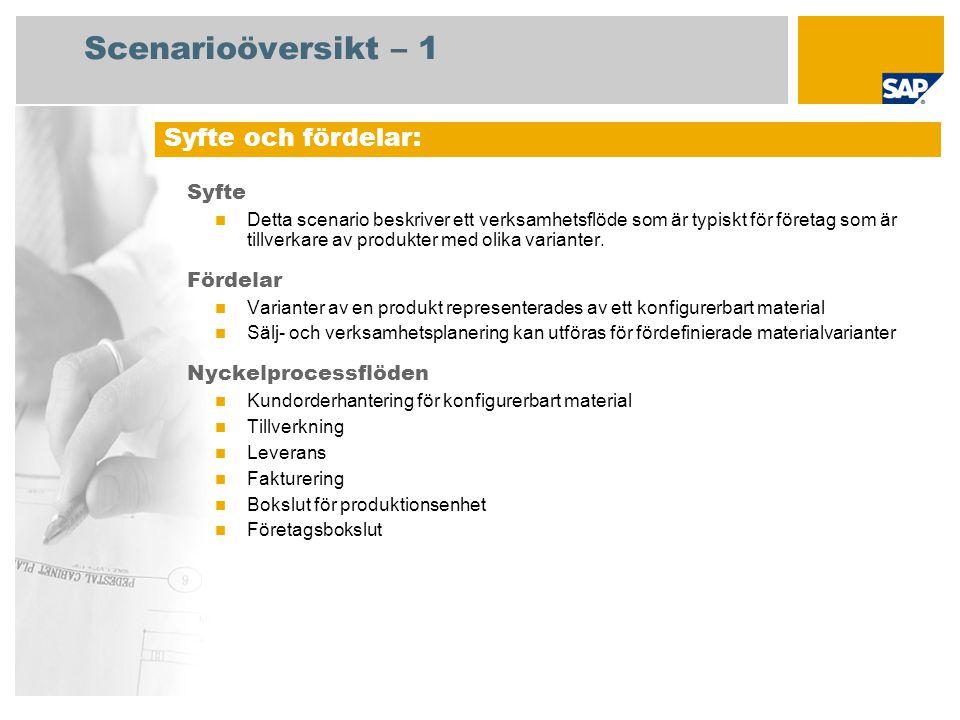 Scenarioöversikt – 2 Krav SAP enhancement package 4 för SAP ERP 6.0 Företagsroller som deltar i processflöden Produktionsplanerare Tillverkning Lagerhandläggare Produktionsenhetscontroller Inköpare SAP-applikationskrav: