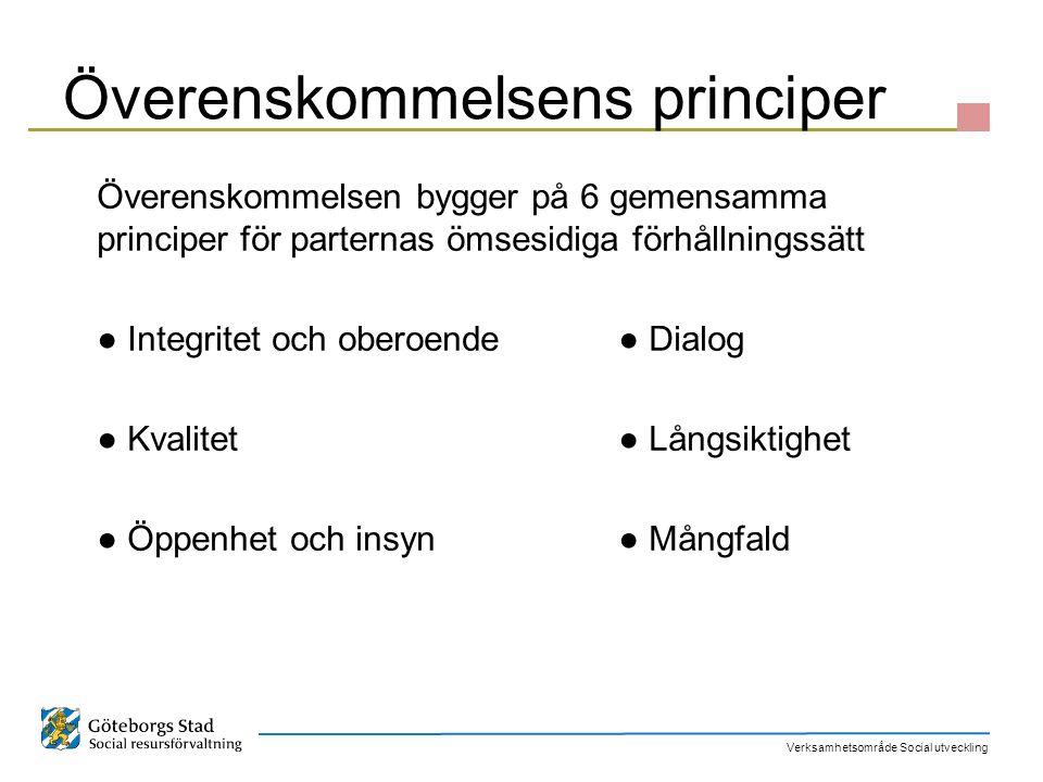 Verksamhetsområde Social utveckling Överenskommelsens åtgärdsplaner Kunskapsökning i Göteborgs stad om den sociala ekonomins organisationer Kunskapsökning i social ekonomi Förstärkt samspel och tidigt samråd Stärka sociala ekonomins förutsättningar Dialogforum och dialogformer Samhällsutveckling och utvecklingsfrågor Finansieringsformer för den sociala ekonomin Mångfald av utförare Samverkan inom den sociala ekonomin Delaktighet Jämställdhet och mångfald Spridning av överenskommelsen Uppföljning och utvärdering av överenskommelsen