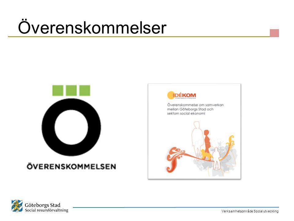 Verksamhetsområde Social utveckling Nationella Överenskommelser Oktober 2008 Regeringen antar Överenskommelsen mellan regeringen, idéburna organisationer inom det sociala området och Sveriges Kommuner och Landsting.