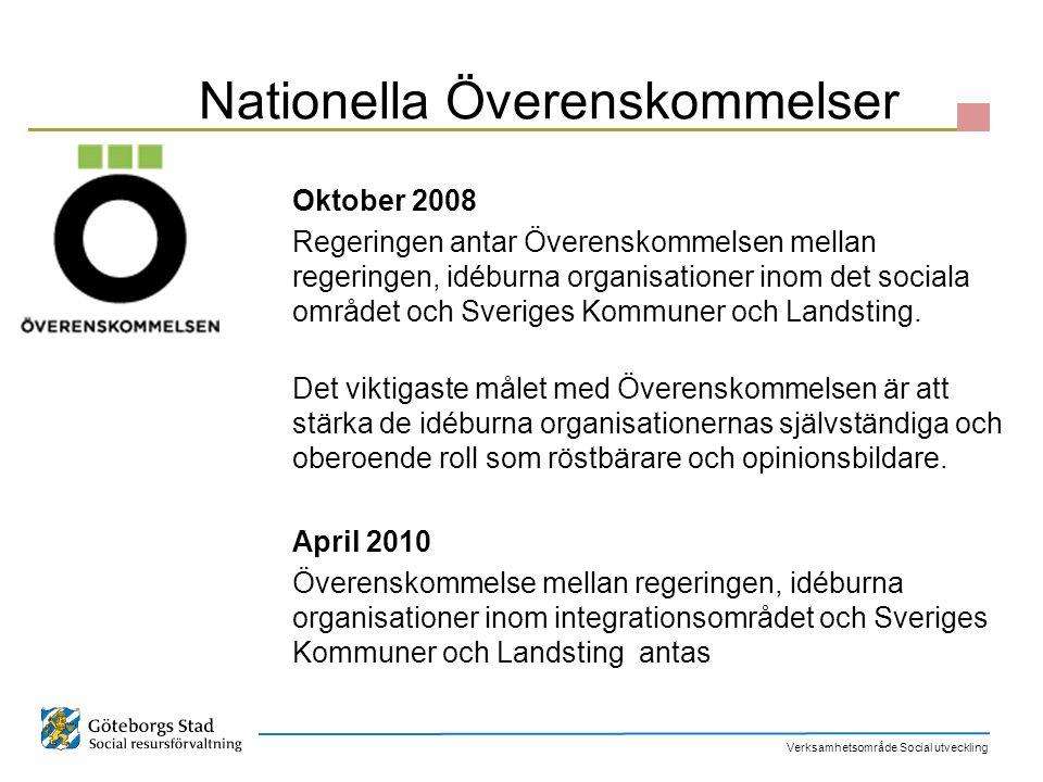 Verksamhetsområde Social utveckling Idékom- ett lokalt samverkansråd Januari 2010 Efter beslut i kommunfullmäktige beslutade Social resursnämnd om inrättande av gemensamt ett råd för samverkan mellan Göteborgs Stad och social ekonomi.