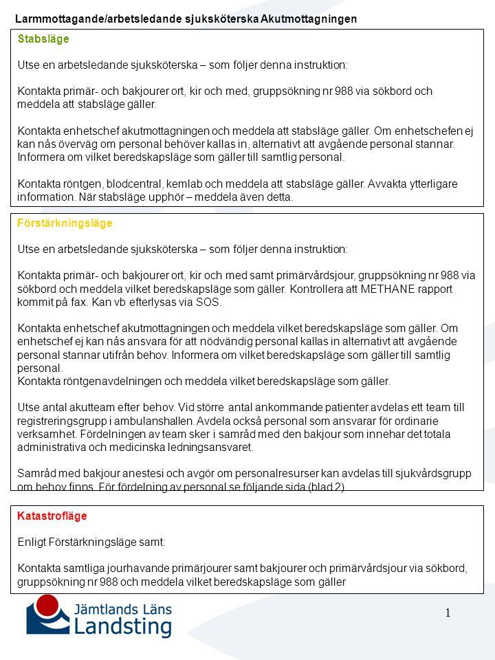 2 Förstärkningsläge/Katastrofläge Utse personal och utdela instruktioner enligt följande i prioritetsordning och efter behov: - 1 sjuksköterska registreringsgrupp - 1 sekreterare/undersköterska registreringsgrupp - 1 sjuksköterska akutteam I (akutrum 1) - 1-2 undersköterskor akutteam I (akutrum 1) - 1 sjuksköterska akutteam II (akutrum 1) - 1-2 undersköterskor akutteam II (akutrum 1) - 1 sjuksköterska akutteam III (akutrum 2, triage) - 1-2 undersköterskor akutteam III (akutrum 2, triage) - 1 sjuksköterska akutmottagningen, medicin sidan - 1-2 undersköterskor akutmottagningen, medicin sidan - 1 sjuksköterska akutmottagningen, ort/kir sidan - 1-2 undersköterskor akutmottagningen, ort/kir sidan - 1 sjuksköterska akutmottagningen, OBS platser - 1-2 undersköterskor akutmottagningen, OBS platser Uppenbart oskadade och anhöriga hänvisas till PKL:s/beredskapsgruppens Krismottagning.