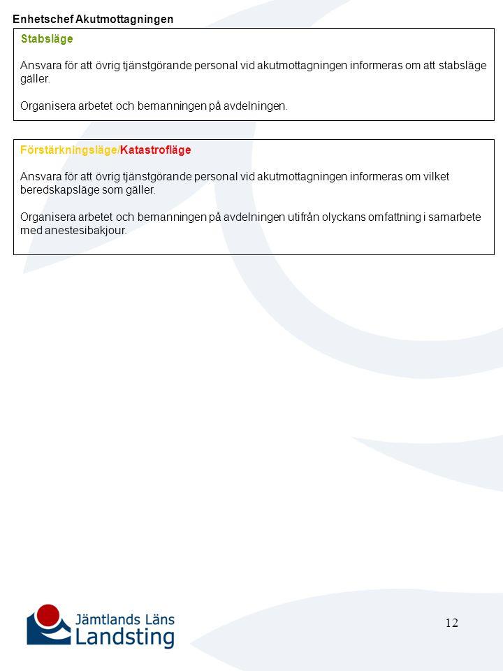 13 Arbetsledande sjuksköterska IVA Stabsläge Kontakta enhetschefen IVA och meddela att stabsläge gäller.
